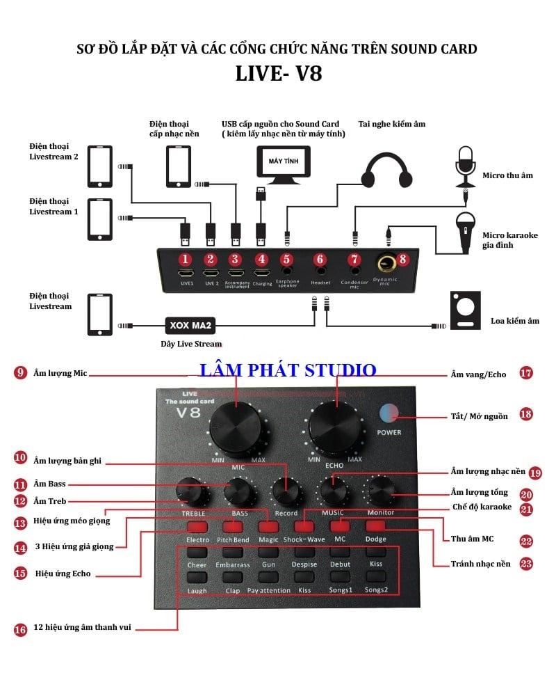 Hướng Dẫn Sử Dụng Sound Card V8 Để Livestream, Thu Âm